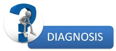 Image result for diagnosis