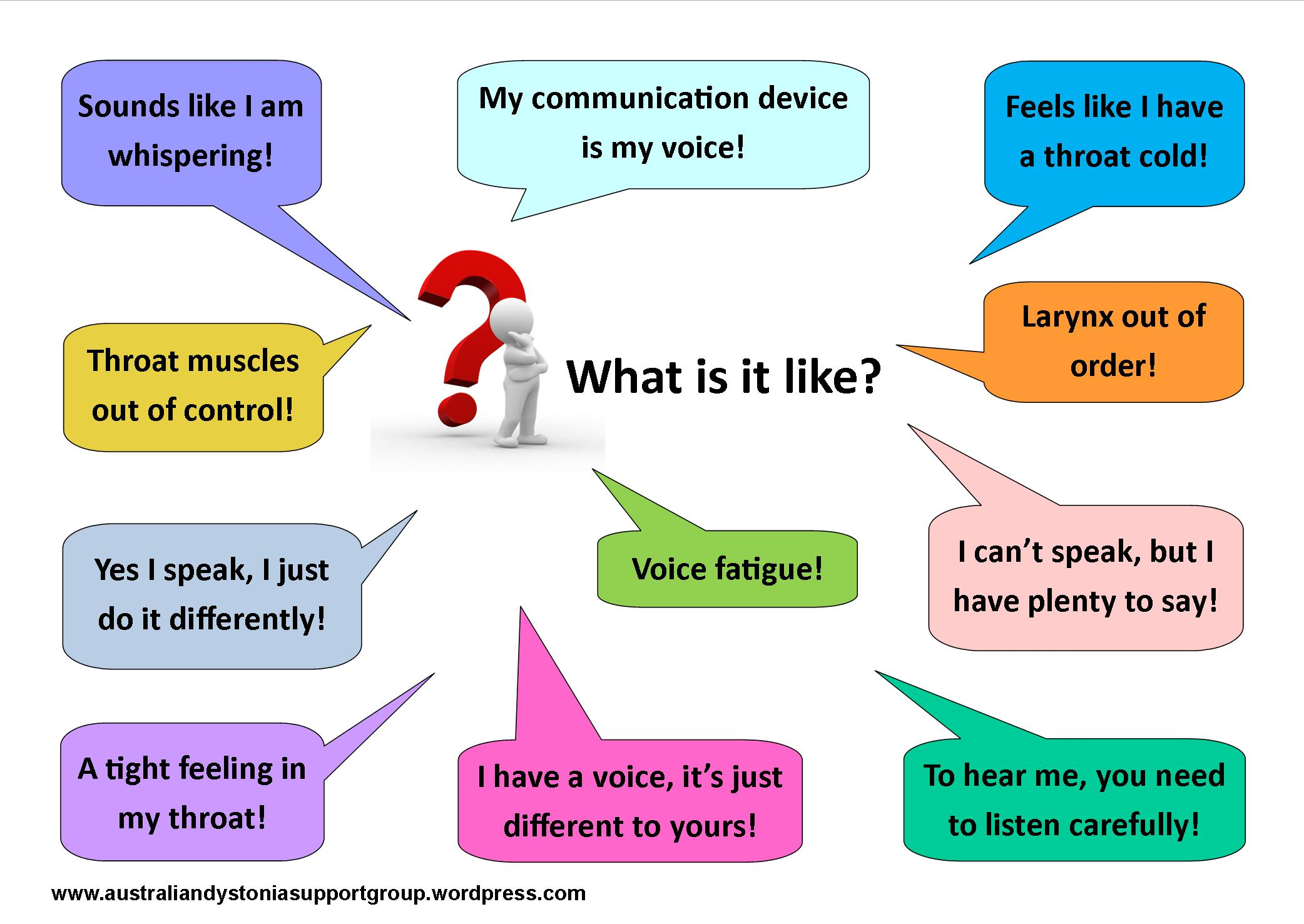 World Voice Day What is Dysphonia