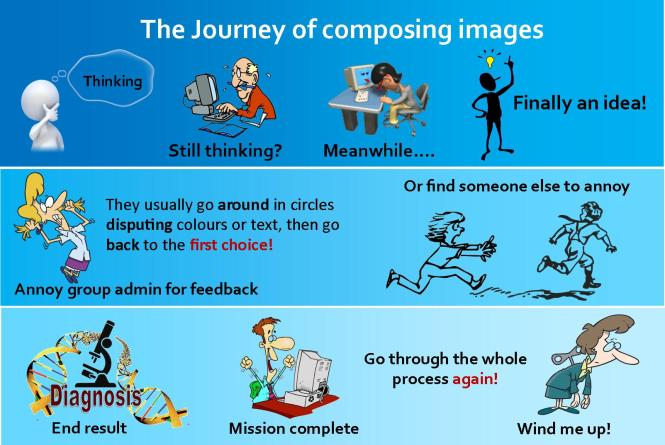 the-journey-of-composing-images