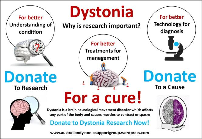 Dystonia why research important 2017